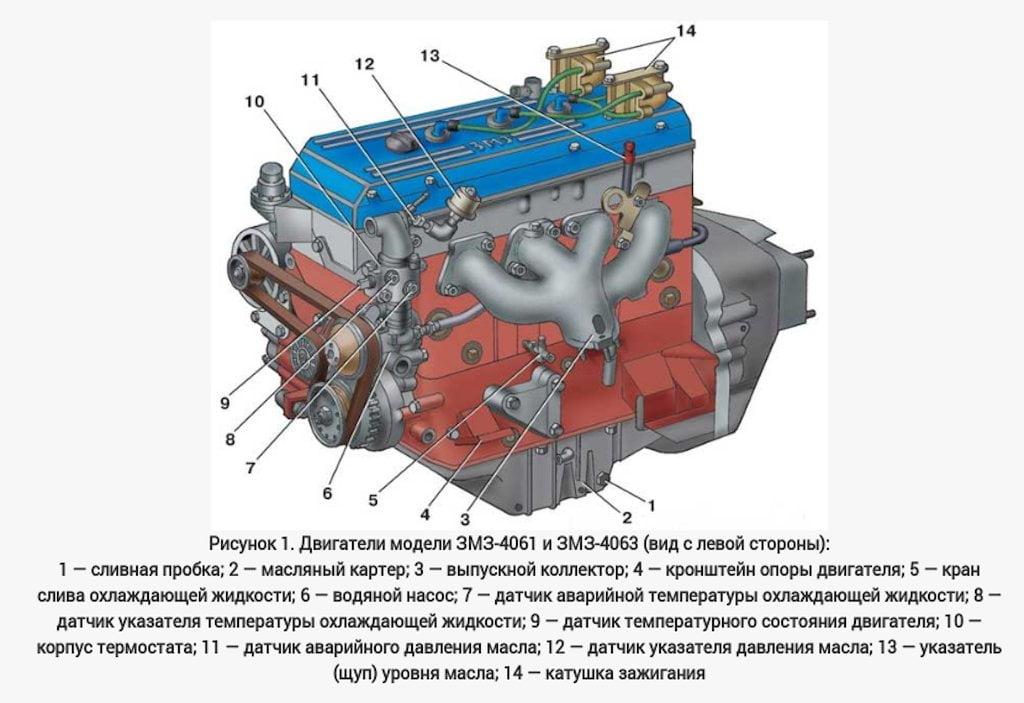 чертеж ГАЗ-24 Волга