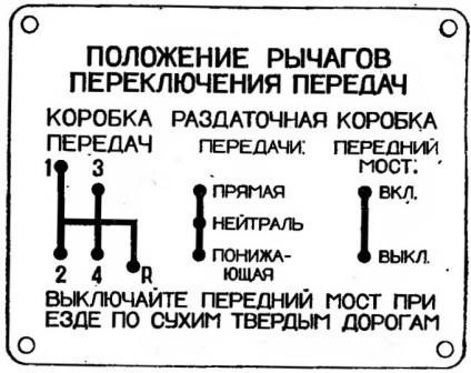 фото панель приборов и управления УАЗ-469